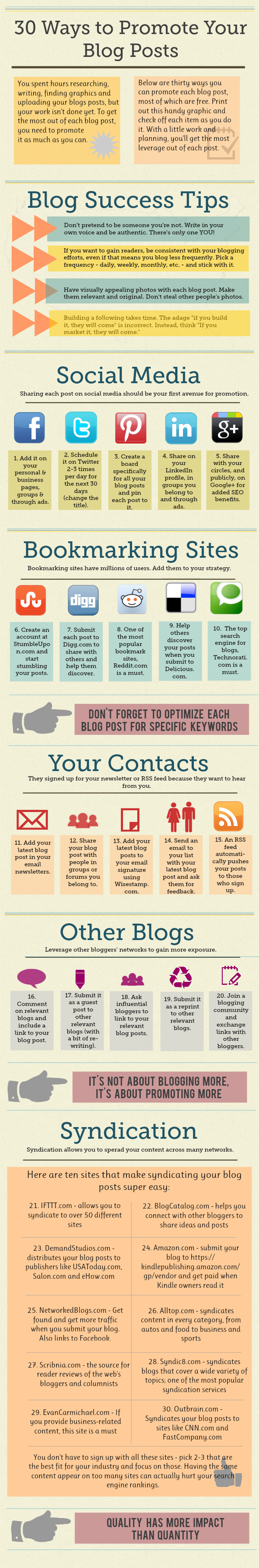 30-ways-to-promote-your-blog-posts-info-graphic