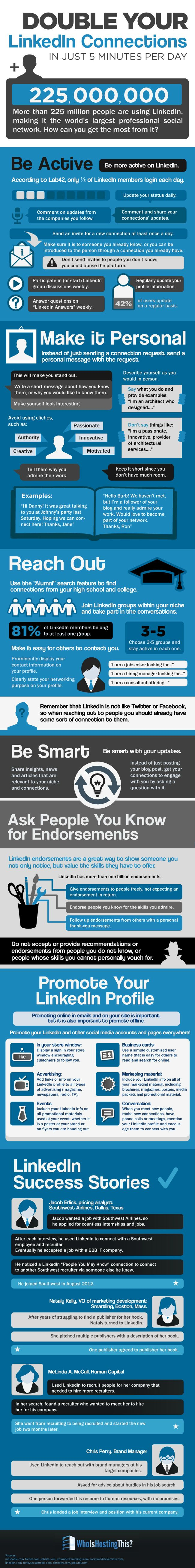 double-your-linkedin-connections-in-just-5-minutes-a-day-infographic