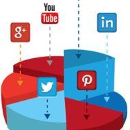 social-media-marketing-success-3d
