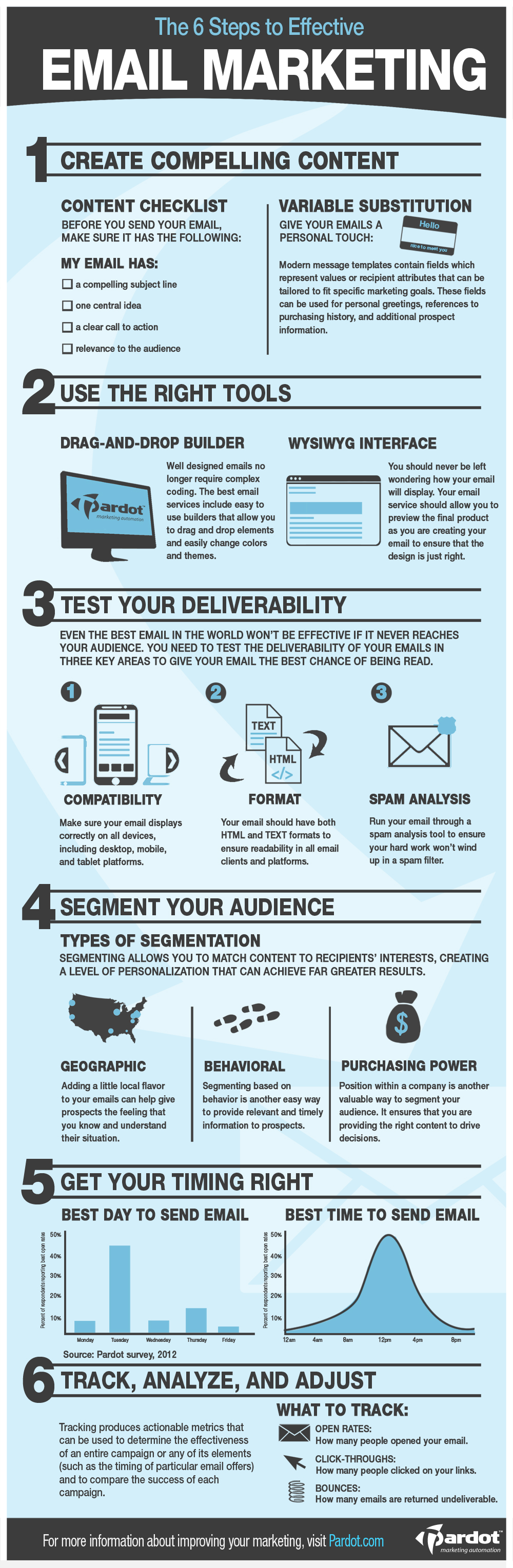 6-Steps-to-Effective-Email-Marketing