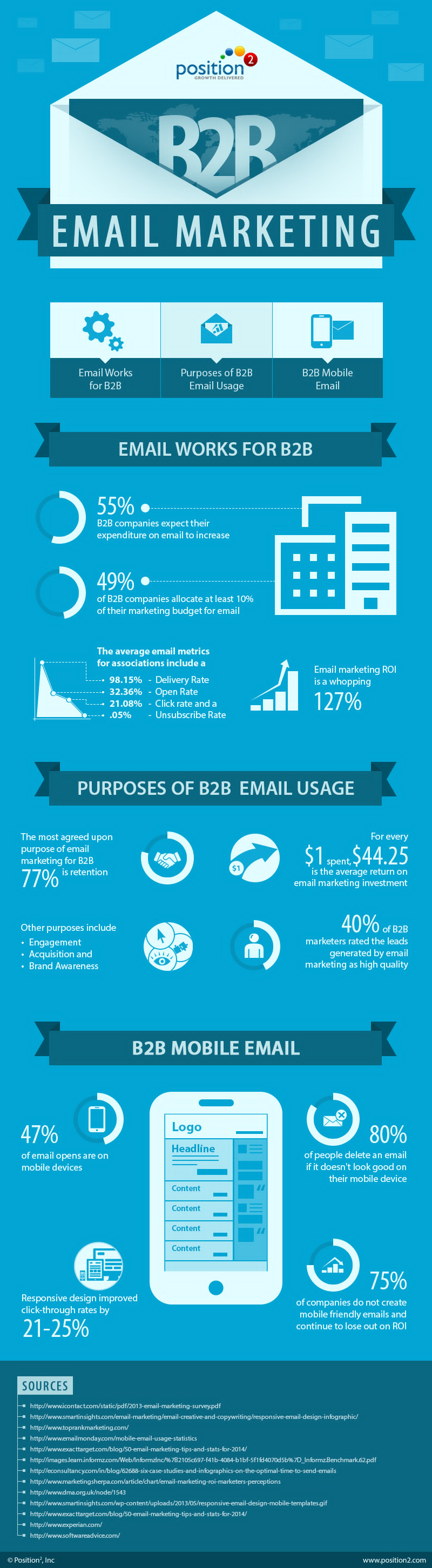 B2B-Email-Marketing-Infographic