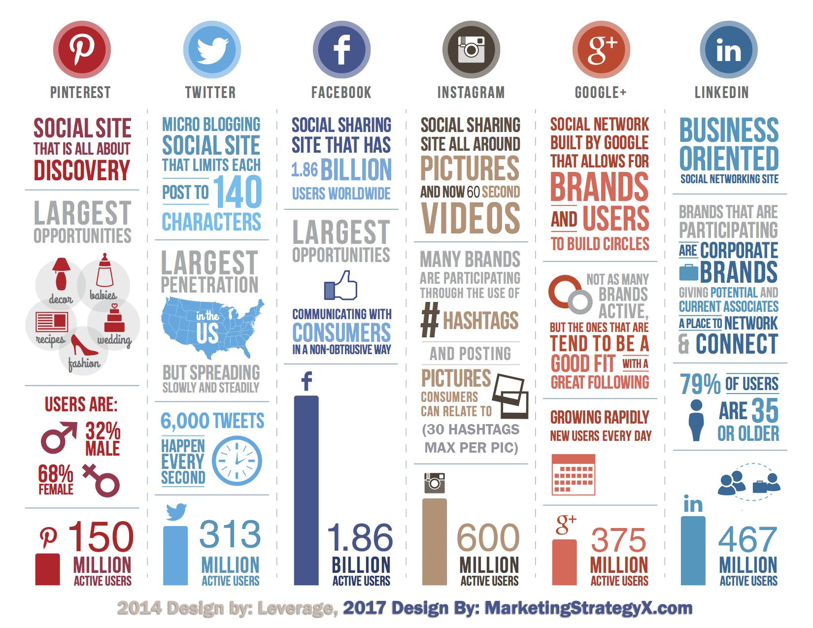 social-media-stats-infographic-2017